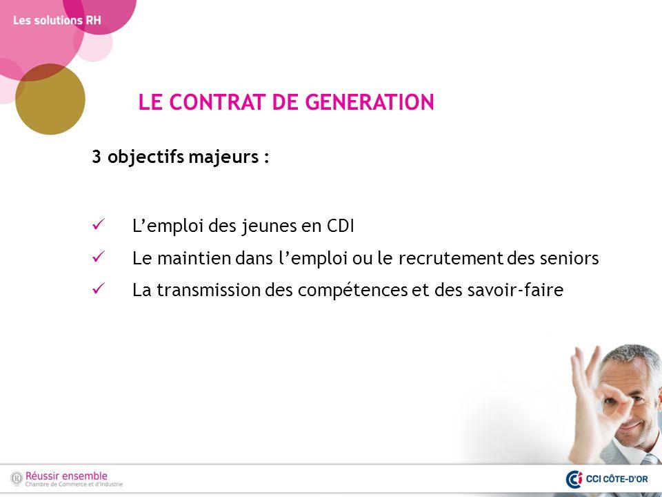 3 objectifs majeurs : Lemploi des jeunes en CDI Le maintien dans lemploi ou le recrutement des seniors La transmission des compétences et des savoir-faire LE CONTRAT DE GENERATION