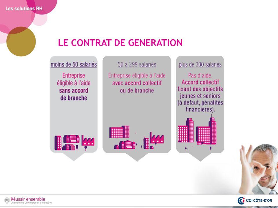 Vous pouvez bénéficier dune aide de lEtat au titre du contrat de génération.