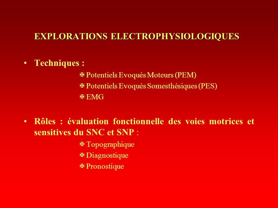 EXPLORATIONS ELECTROPHYSIOLOGIQUES Techniques : Potentiels Evoqués Moteurs (PEM) Potentiels Evoqués Somesthésiques (PES) EMG Rôles : évaluation foncti