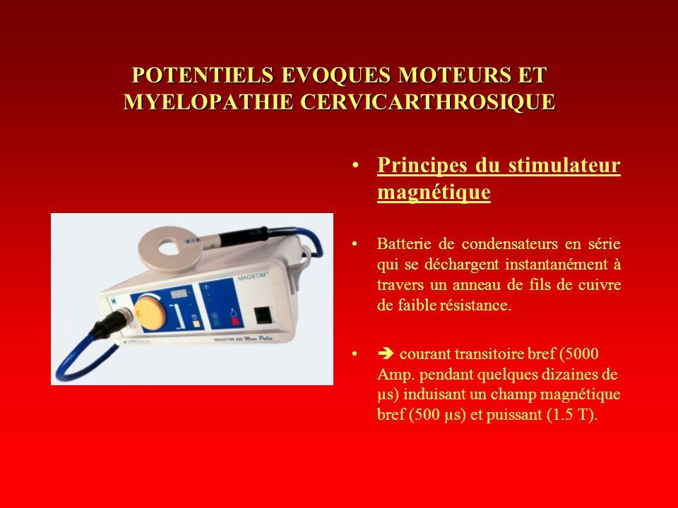 POTENTIELS EVOQUES MOTEURS ET MYELOPATHIE CERVICARTHROSIQUE Principes du stimulateur magnétique Batterie de condensateurs en série qui se déchargent i