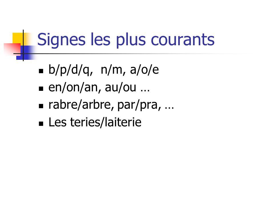 Signes les plus courants b/p/d/q, n/m, a/o/e en/on/an, au/ou … rabre/arbre, par/pra, … Les teries/laiterie