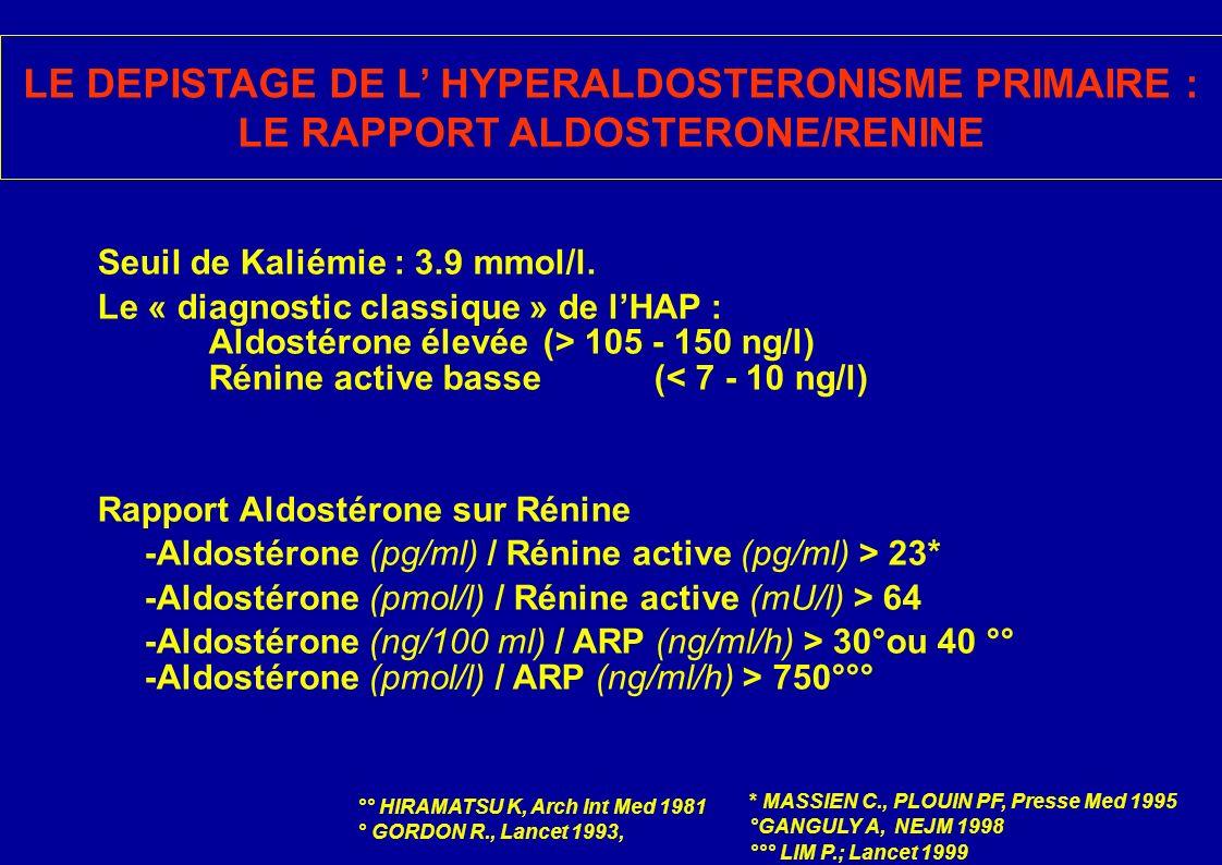 LE DEPISTAGE DE L HYPERALDOSTERONISME PRIMAIRE : LE RAPPORT ALDOSTERONE/RENINE Seuil de Kaliémie : 3.9 mmol/l.
