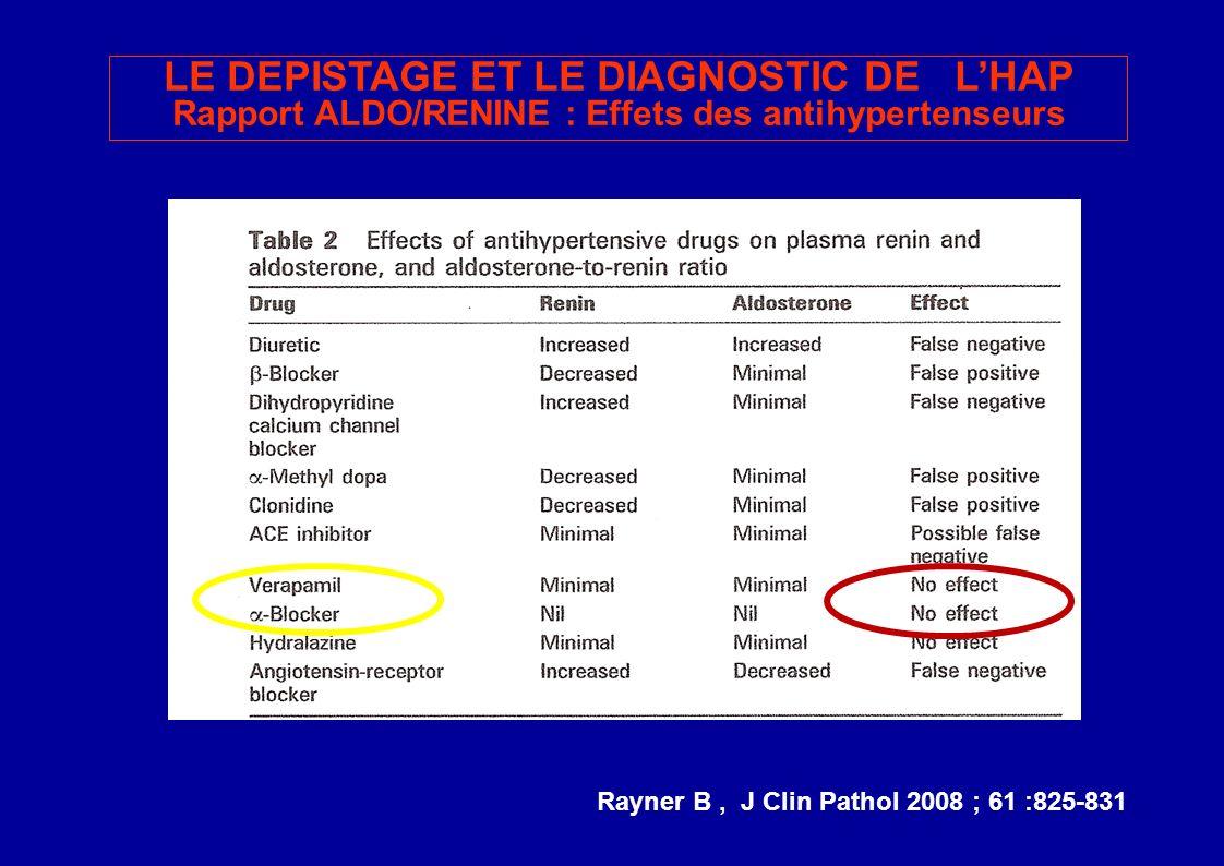 LE DEPISTAGE ET LE DIAGNOSTIC DE LHAP Rapport ALDO/RENINE : Effets des antihypertenseurs Rayner B, J Clin Pathol 2008 ; 61 :825-831