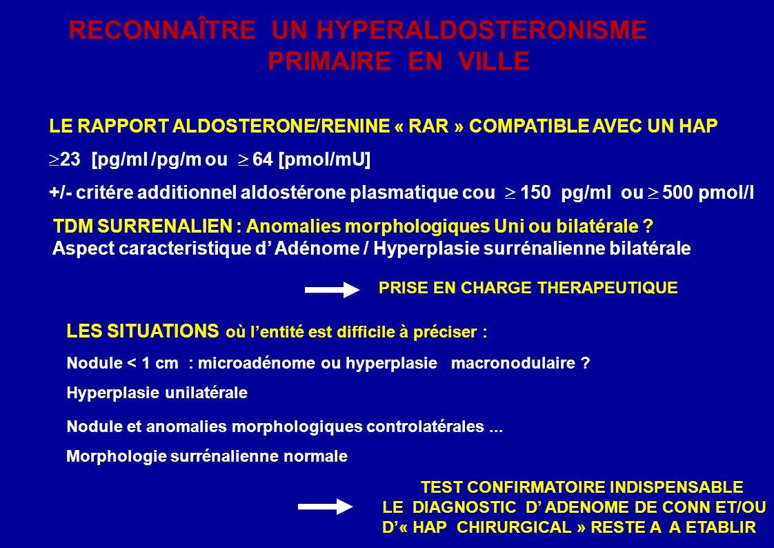 LES SITUATIONS où lentité est difficile à préciser : Nodule < 1 cm : microadénome ou hyperplasie macronodulaire .