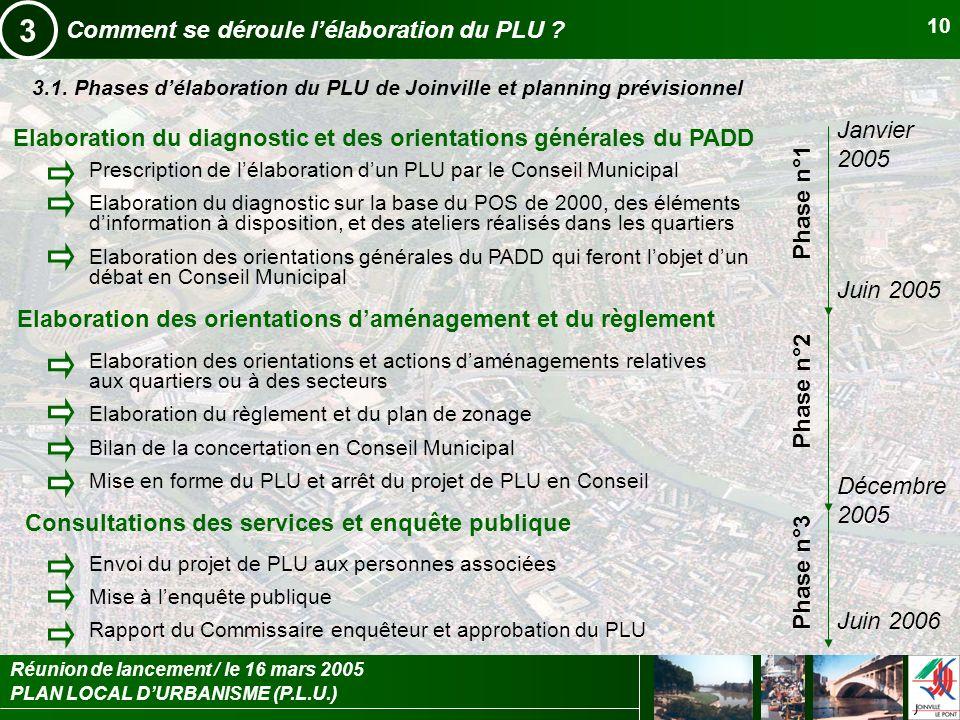 PLAN LOCAL DURBANISME (P.L.U.) Réunion de lancement / le 16 mars 2005 10 Comment se déroule lélaboration du PLU ? 3 3.1. Phases délaboration du PLU de