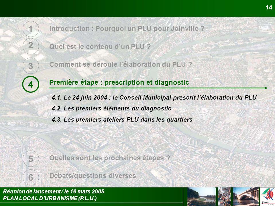 PLAN LOCAL DURBANISME (P.L.U.) Réunion de lancement / le 16 mars 2005 14 Introduction : Pourquoi un PLU pour Joinville ? Quel est le contenu dun PLU ?