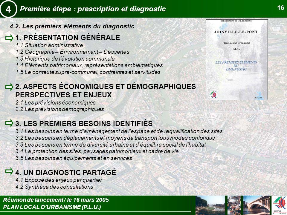 PLAN LOCAL DURBANISME (P.L.U.) Réunion de lancement / le 16 mars 2005 16 1. PRÉSENTATION GÉNÉRALE 1.1 Situation administrative 1.2 Géographie – Enviro