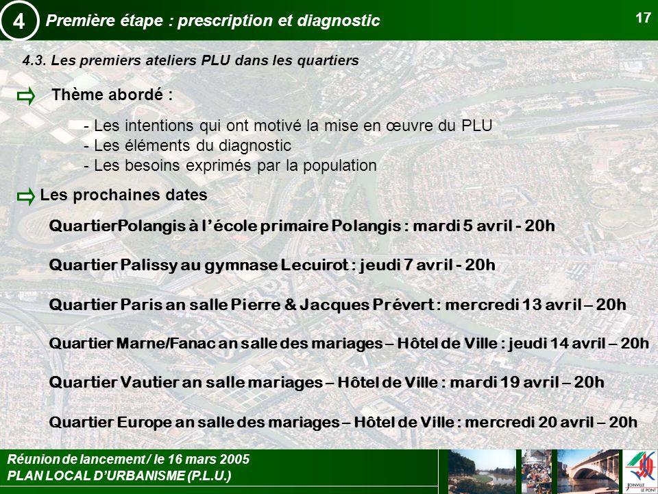 PLAN LOCAL DURBANISME (P.L.U.) Réunion de lancement / le 16 mars 2005 17 Première étape : prescription et diagnostic 4 4.3. Les premiers ateliers PLU