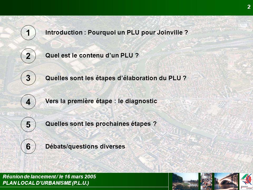 PLAN LOCAL DURBANISME (P.L.U.) Réunion de lancement / le 16 mars 2005 2 Introduction : Pourquoi un PLU pour Joinville ? Quel est le contenu dun PLU ?
