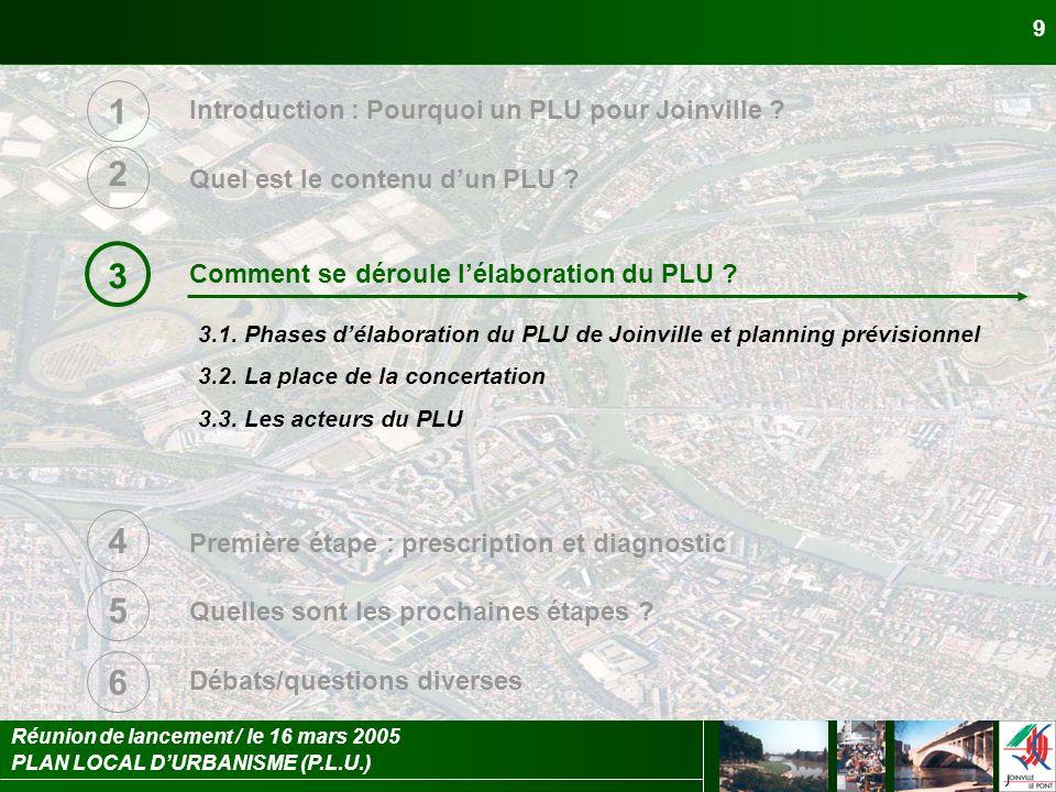 PLAN LOCAL DURBANISME (P.L.U.) Réunion de lancement / le 16 mars 2005 10 Comment se déroule lélaboration du PLU .