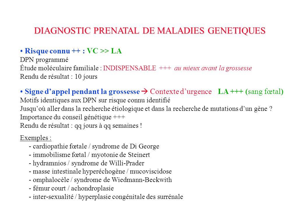 DIAGNOSTIC PRENATAL DE MALADIES GENETIQUES Risque connu ++ : VC >> LA DPN programmé Étude moléculaire familiale : INDISPENSABLE +++ au mieux avant la grossesse Rendu de résultat : 10 jours Signe dappel pendant la grossesse Contexte durgence LA +++ (sang fœtal) Motifs identiques aux DPN sur risque connu identifié Jusquoù aller dans la recherche étiologique et dans la recherche de mutations dun gène .