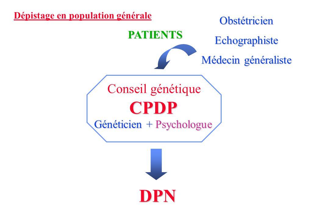 Médecin généraliste EchographisteObstétricienPATIENTS Dépistage en population générale Conseil génétique Généticien + Psychologue CPDP DPN