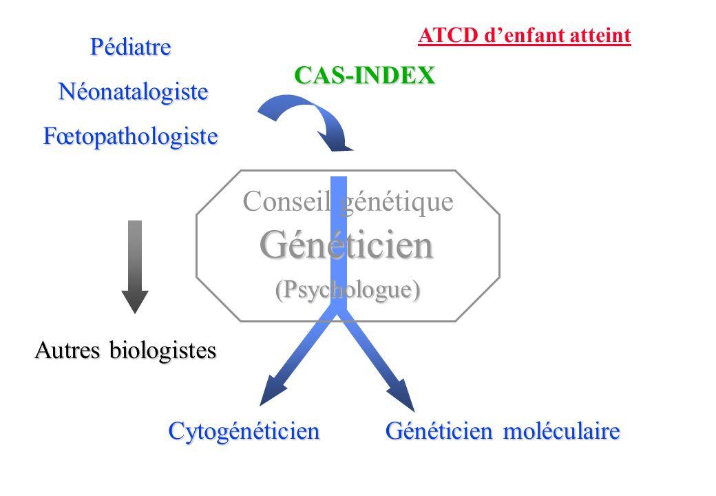Fœtopathologiste NéonatalogistePédiatre ATCD denfant atteint CAS-INDEX Autres biologistes Cytogénéticien Généticien moléculaire Conseil génétique (Psychologue) Généticien