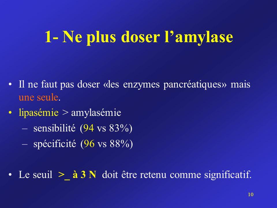 1- Ne plus doser lamylase Il ne faut pas doser «les enzymes pancréatiques» mais une seule. lipasémie > amylasémie – sensibilité (94 vs 83%) – spécific