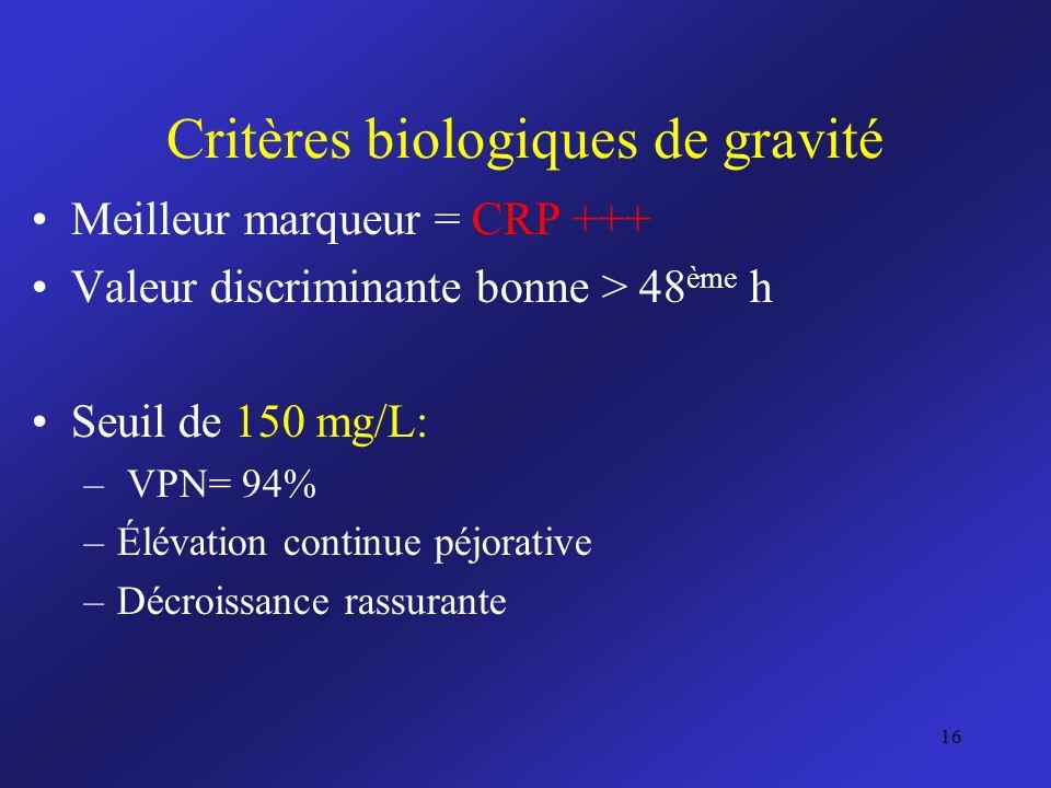 Critères biologiques de gravité Meilleur marqueur = CRP +++ Valeur discriminante bonne > 48 ème h Seuil de 150 mg/L: – VPN= 94% –Élévation continue pé