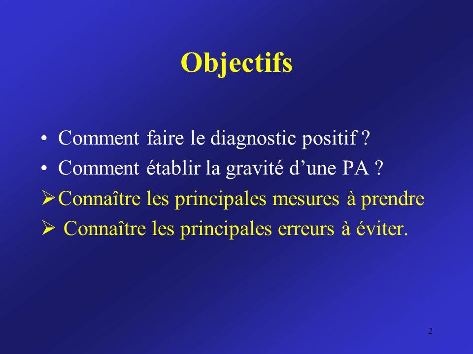 Objectifs Comment faire le diagnostic positif ? Comment établir la gravité dune PA ? Connaître les principales mesures à prendre Connaître les princip