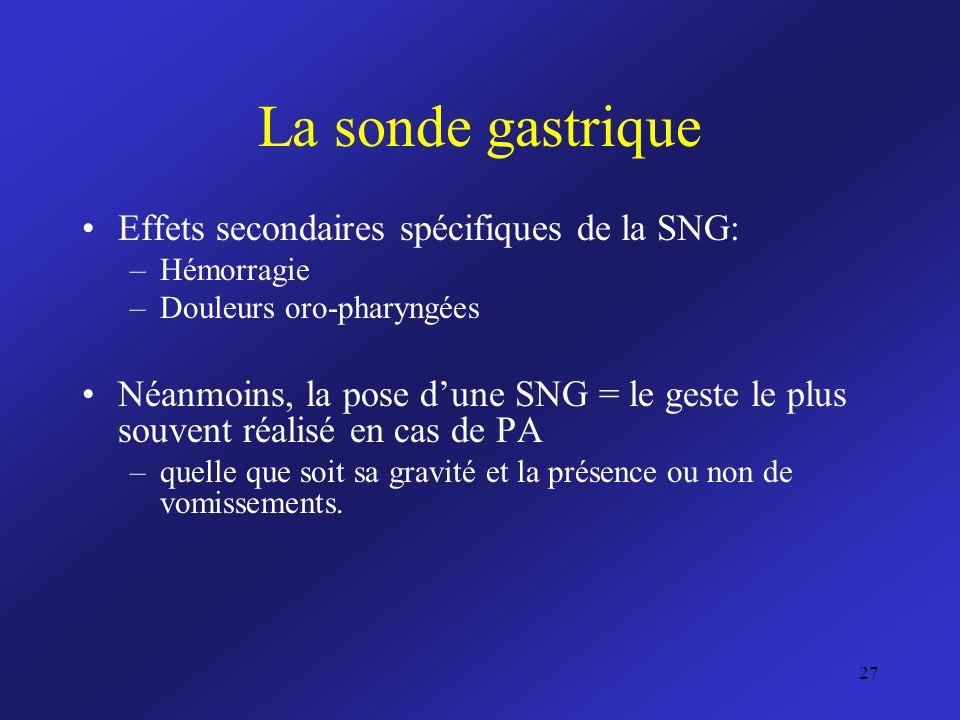 La sonde gastrique Effets secondaires spécifiques de la SNG: –Hémorragie –Douleurs oro-pharyngées Néanmoins, la pose dune SNG = le geste le plus souve