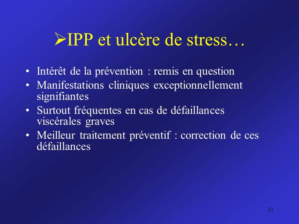 IPP et ulcère de stress… Intérêt de la prévention : remis en question Manifestations cliniques exceptionnellement signifiantes Surtout fréquentes en c