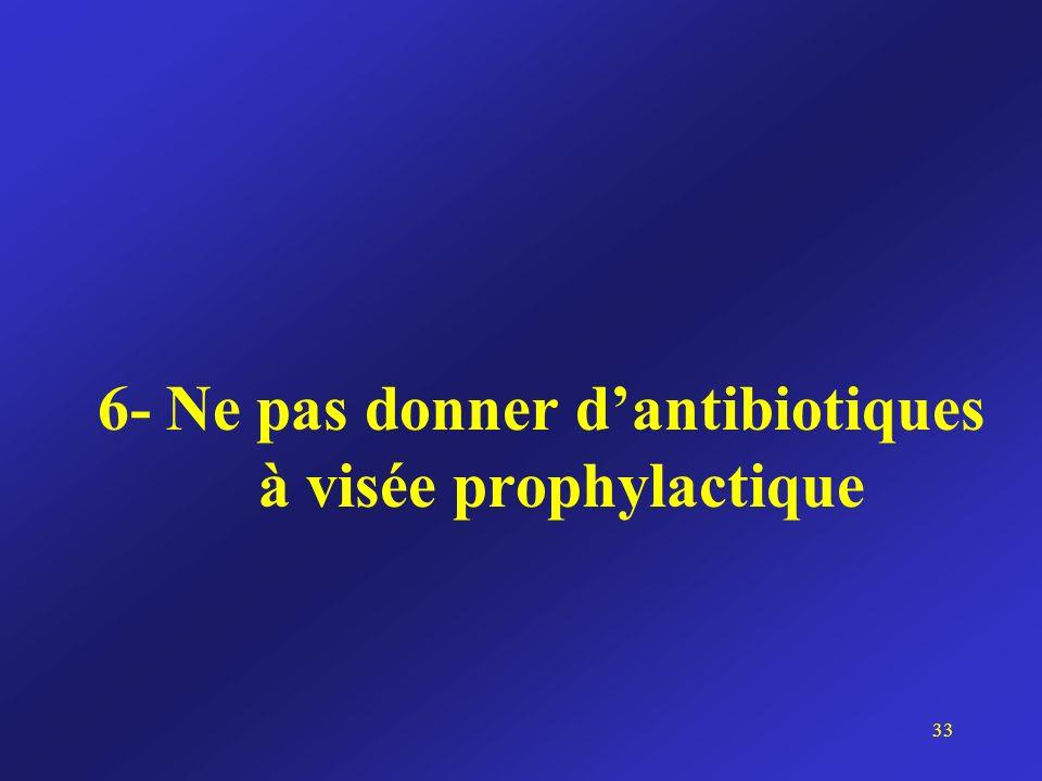 6- Ne pas donner dantibiotiques à visée prophylactique 33