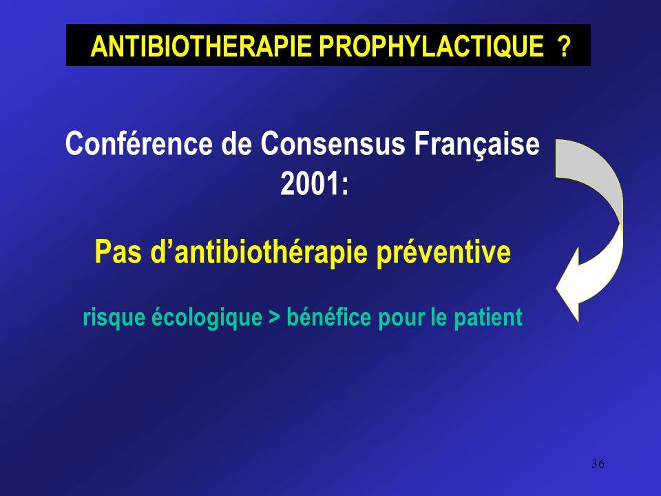 ANTIBIOTHERAPIE PROPHYLACTIQUE ? Conférence de Consensus Française 2001: Pas dantibiothérapie préventive risque écologique > bénéfice pour le patient