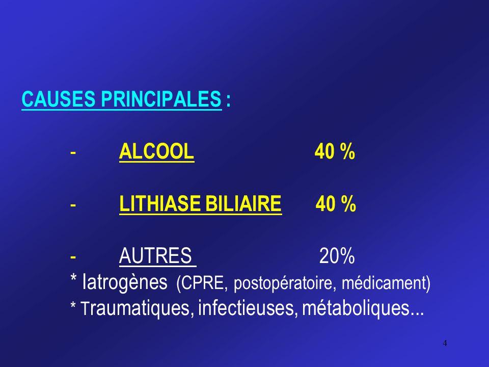 CAUSES PRINCIPALES : - ALCOOL40 % - LITHIASE BILIAIRE 40 % -AUTRES 20% * Iatrogènes (CPRE, postopératoire, médicament) * T raumatiques, infectieuses,