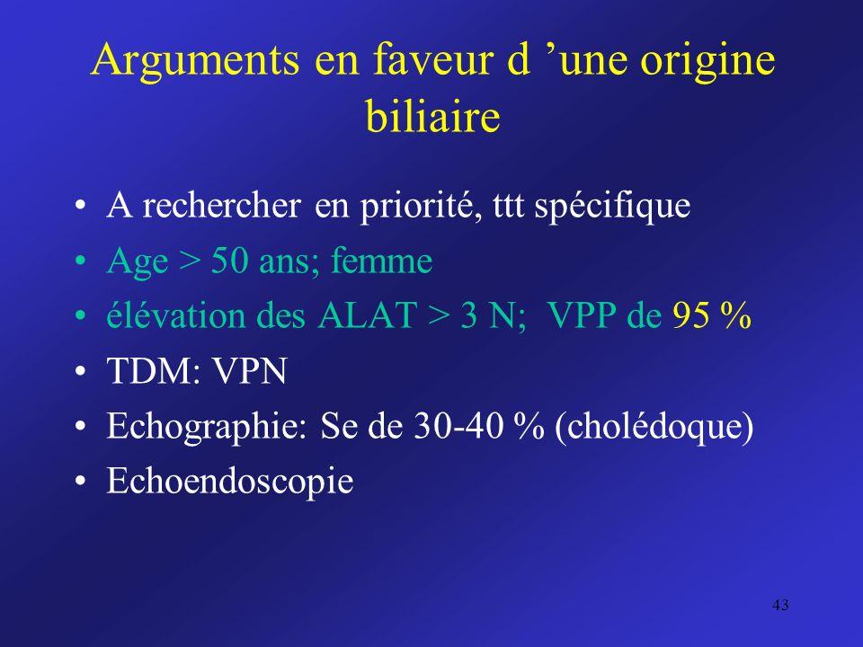 Arguments en faveur d une origine biliaire A rechercher en priorité, ttt spécifique Age > 50 ans; femme élévation des ALAT > 3 N; VPP de 95 % TDM: VPN
