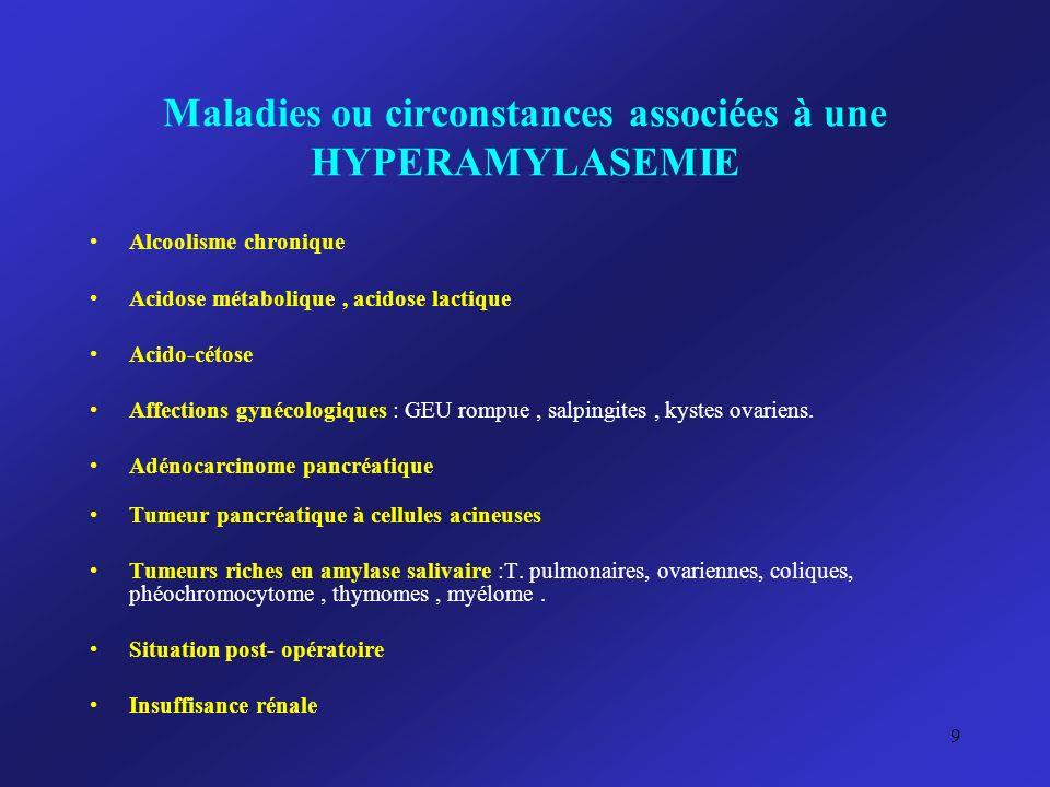 Maladies ou circonstances associées à une HYPERAMYLASEMIE Alcoolisme chronique Acidose métabolique, acidose lactique Acido-cétose Affections gynécolog