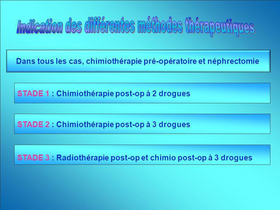 Dans tous les cas, chimiothérapie pré-opératoire et néphrectomie STADE 1 : Chimiothérapie post-op à 2 drogues STADE 2 : Chimiothérapie post-op à 3 dro