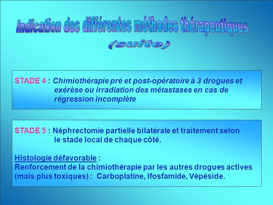 STADE 4 : Chimiothérapie pré et post-opératoire à 3 drogues et exérèse ou irradiation des métastases en cas de régression incomplète STADE 5 : Néphrec
