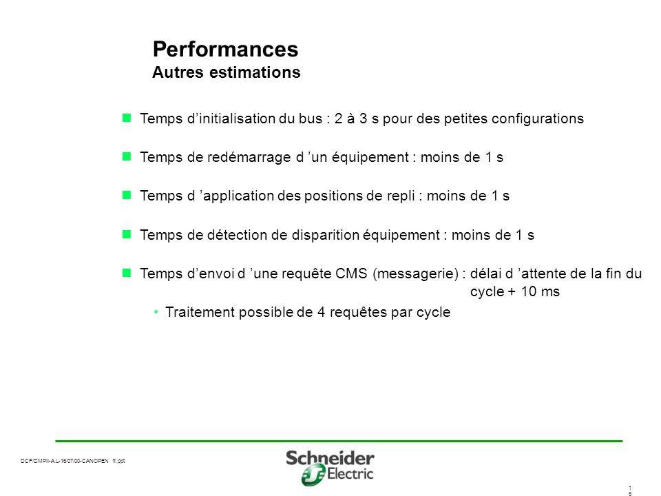 DCF/DMPII-A.L-16/07/00-CANOPEN fr.ppt 1616 Performances Autres estimations Temps dinitialisation du bus : 2 à 3 s pour des petites configurations Temps de redémarrage d un équipement : moins de 1 s Temps d application des positions de repli : moins de 1 s Temps de détection de disparition équipement : moins de 1 s Temps denvoi d une requête CMS (messagerie) : délai d attente de la fin du cycle + 10 ms Traitement possible de 4 requêtes par cycle
