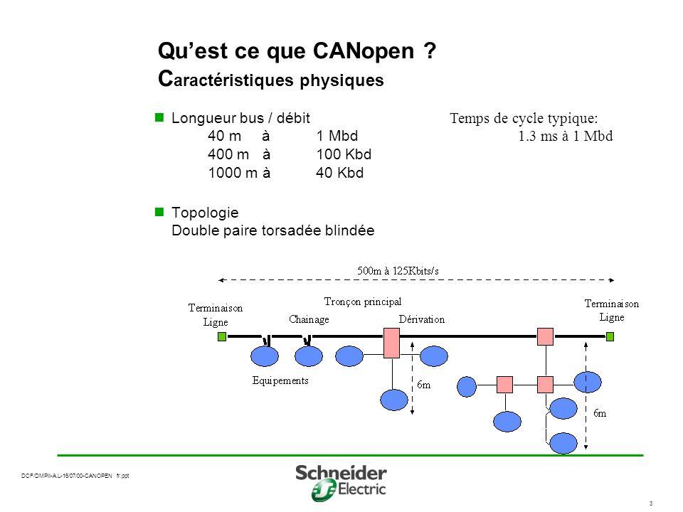 DCF/DMPII-A.L-16/07/00-CANOPEN fr.ppt 1414 CANopen : interface application Diagnostic Diagnostic de la carte, du bus ou des équipements via les traditionnels %IWMod.chan.Err et %IW Mod.chan.0 à x (implicites) 8%IW réservés pour le diagnostic dactivité des équipements 8%IW réservés pour le diagnostic des équipements Diagnostic détaillé des esclaves par requête SEND_REQ explicite
