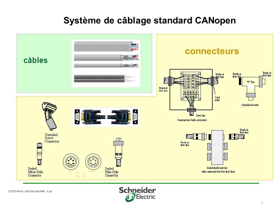DCF/DMPII-A.L-16/07/00-CANOPEN fr.ppt 5 Câblage CANopen Fournisseurs recommandés Câbles U.I.LAPP GmbH Schultze-Delitsch-Str.