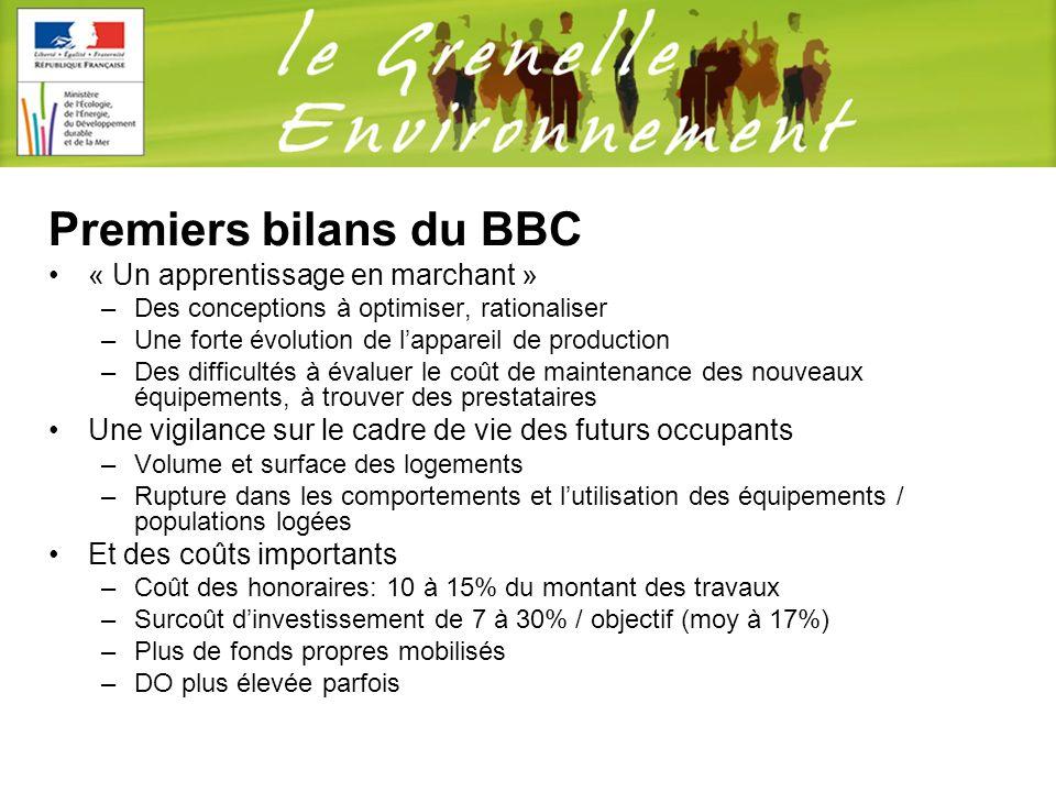 Premiers bilans du BBC « Un apprentissage en marchant » –Des conceptions à optimiser, rationaliser –Une forte évolution de lappareil de production –De