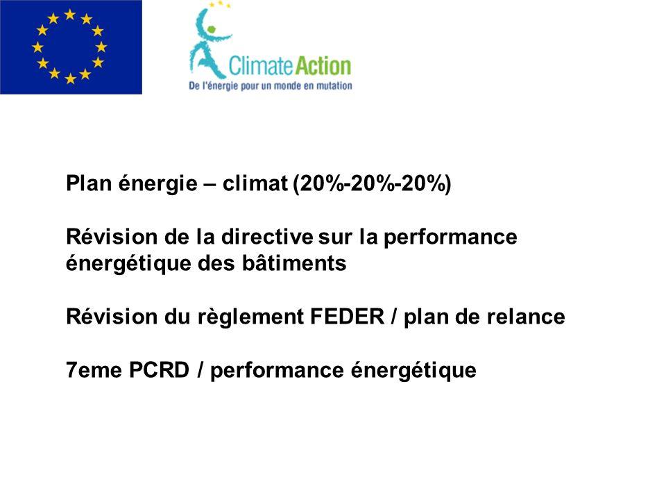 Plan énergie – climat (20%-20%-20%) Révision de la directive sur la performance énergétique des bâtiments Révision du règlement FEDER / plan de relanc