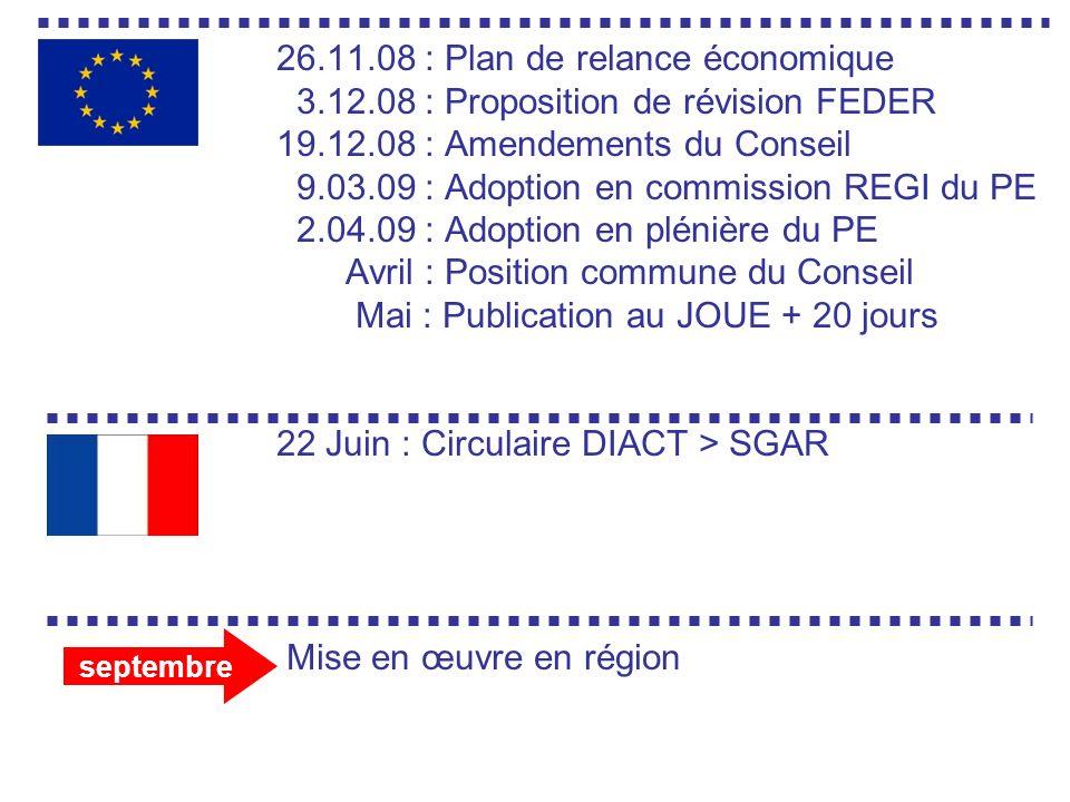 26.11.08 : Plan de relance économique 3.12.08 : Proposition de révision FEDER 19.12.08 : Amendements du Conseil 9.03.09 : Adoption en commission REGI