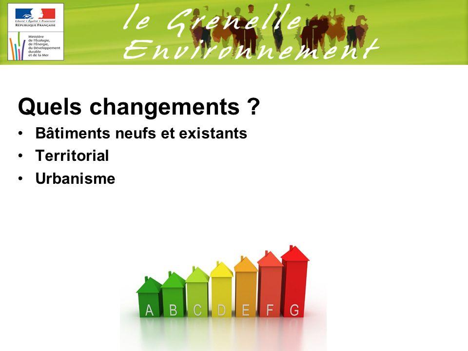 Quels changements ? Bâtiments neufs et existants Territorial Urbanisme