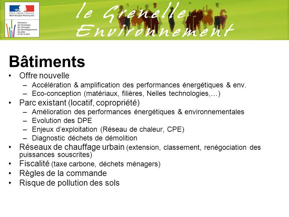 Bâtiments Offre nouvelle –Accélération & amplification des performances énergétiques & env. –Eco-conception (matériaux, filières, Nelles technologies,
