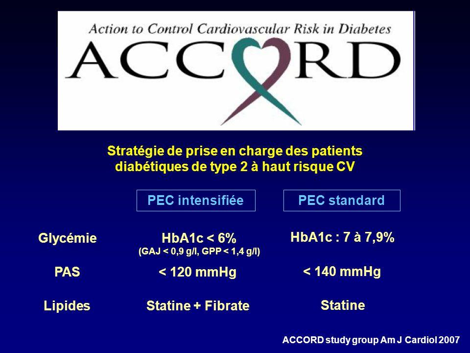Stratégie de prise en charge des patients diabétiques de type 2 à haut risque CV PEC intensifiée PEC standard Glycémie PAS Lipides HbA1c < 6% (GAJ < 0