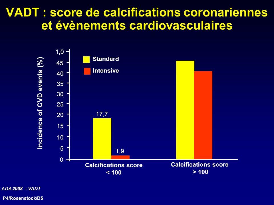 VADT : score de calcifications coronariennes et évènements cardiovasculaires 1,0 5 0 Calcifications score < 100 Calcifications score > 100 Incidence o