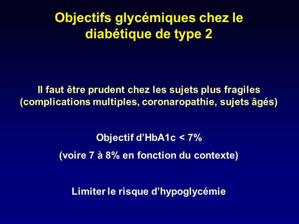 Objectifs glycémiques chez le diabétique de type 2 Il faut être prudent chez les sujets plus fragiles (complications multiples, coronaropathie, sujets