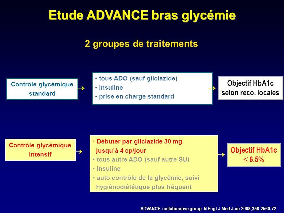 Contrôle glycémique standard Objectif HbA1c selon reco. locales tous ADO (sauf gliclazide) insuline prise en charge standard 2 groupes de traitements