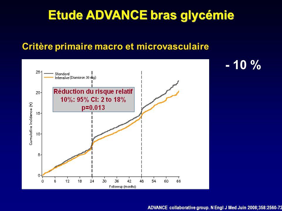 Critère primaire macro et microvasculaire - 10 % ADVANCE collaborative group. N Engl J Med Juin 2008;358:2560-72 Etude ADVANCE bras glycémie