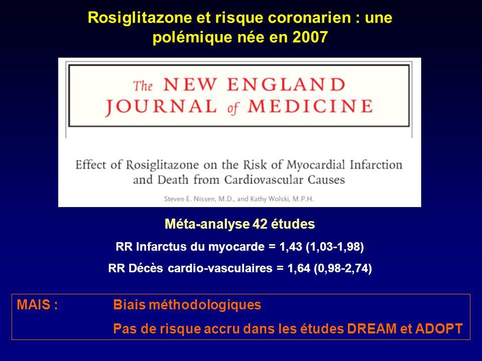 Rosiglitazone et risque coronarien : une polémique née en 2007 Méta-analyse 42 études RR Infarctus du myocarde = 1,43 (1,03-1,98) RR Décès cardio-vasc