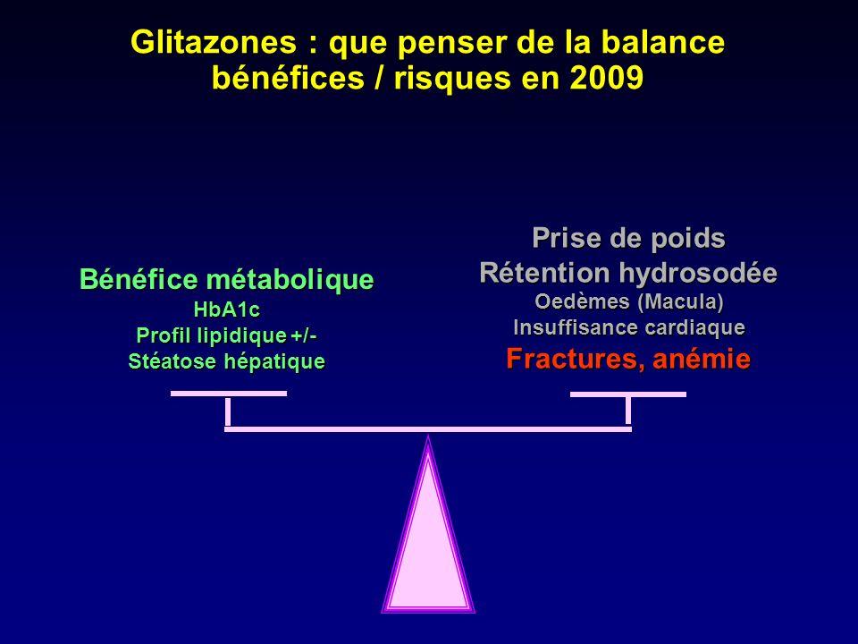 Glitazones : que penser de la balance bénéfices / risques en 2009 Bénéfice métabolique HbA1c Profil lipidique +/- Stéatose hépatique Prise de poids Ré