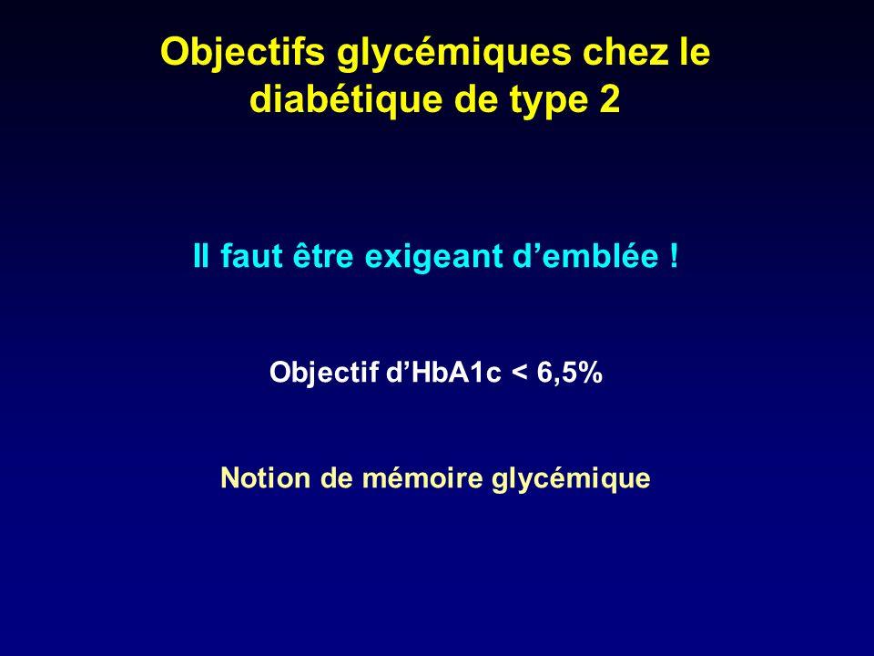Objectifs glycémiques chez le diabétique de type 2 Il faut être exigeant demblée ! Objectif dHbA1c < 6,5% Notion de mémoire glycémique