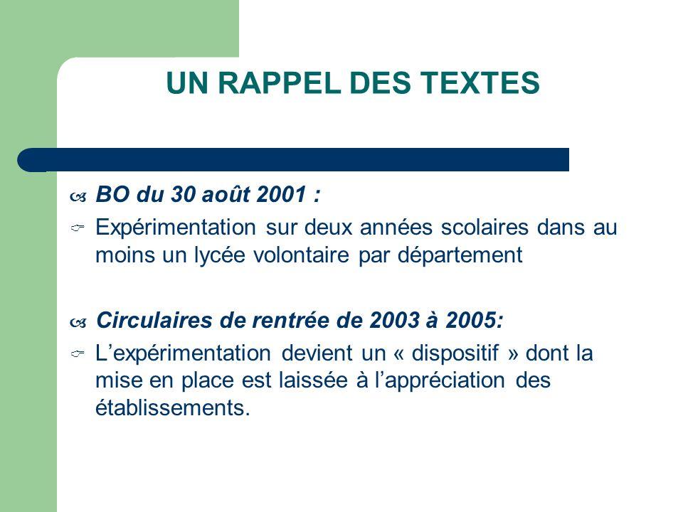 UN RAPPEL DES TEXTES BO du 30 août 2001 : Expérimentation sur deux années scolaires dans au moins un lycée volontaire par département Circulaires de rentrée de 2003 à 2005: Lexpérimentation devient un « dispositif » dont la mise en place est laissée à lappréciation des établissements.