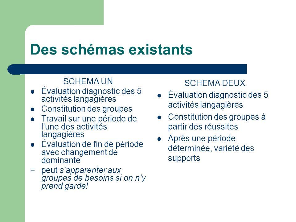 Des schémas existants SCHEMA UN Évaluation diagnostic des 5 activités langagières Constitution des groupes Travail sur une période de lune des activit