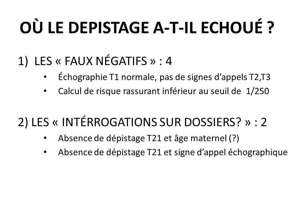 OÙ LE DEPISTAGE A-T-IL ECHOUÉ ? 1)LES « FAUX NÉGATIFS » : 4 Échographie T1 normale, pas de signes dappels T2,T3 Calcul de risque rassurant inférieur a