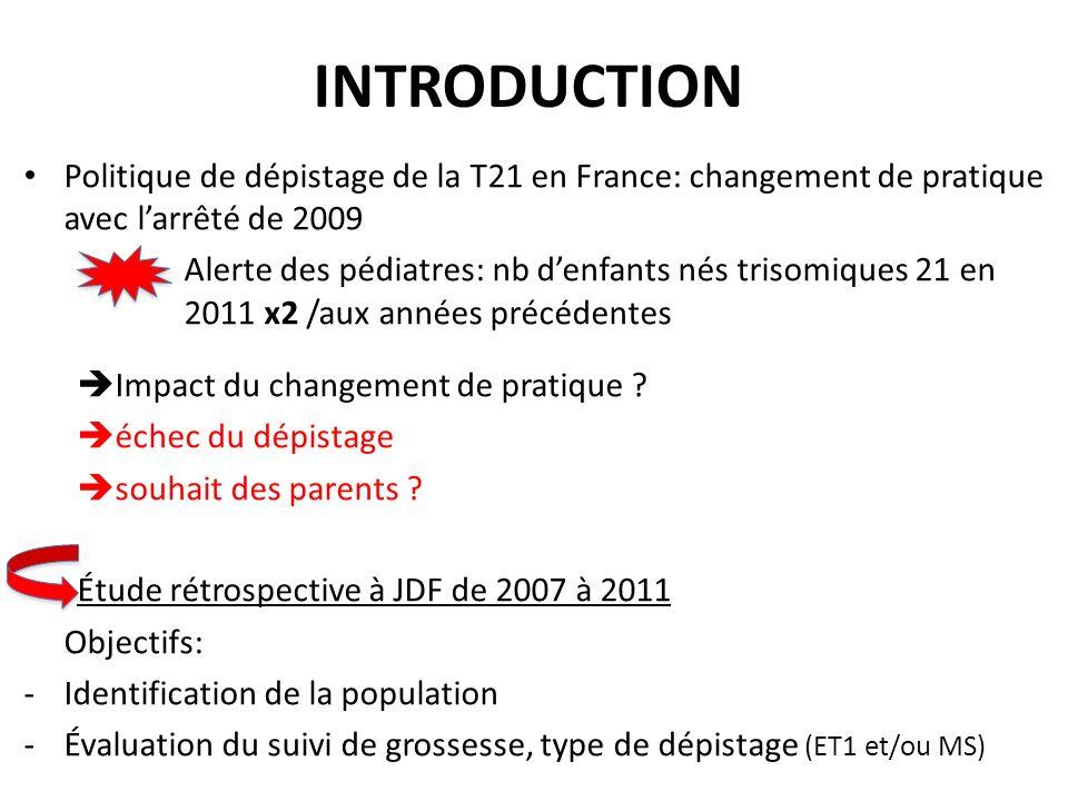 INTRODUCTION Politique de dépistage de la T21 en France: changement de pratique avec larrêté de 2009 Alerte des pédiatres: nb denfants nés trisomiques