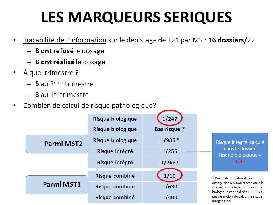 LES MARQUEURS SERIQUES Traçabilité de linformation sur le dépistage de T21 par MS : 16 dossiers/22 – 8 ont refusé le dosage – 8 ont réalisé le dosage